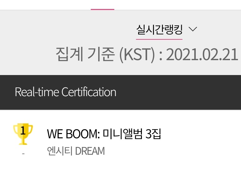 Replying to @NCTDREAMCENTER: 210221 NCT DREAM 'WE BOOM' album ranks #1 on today's Hanteo Chart  #NCTDREAM @NCTsmtown_DREAM