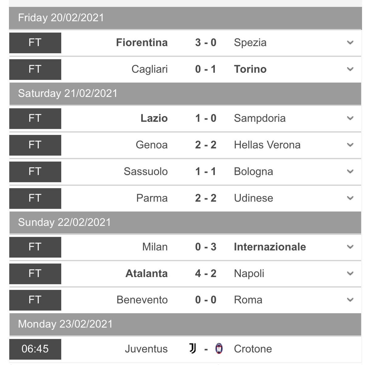 Matchday 23 update:  Inter dominant over Milan and go 4 points clear at the top. Napoli carried their form on from the Europa league with Atalanta winning in Bergamo. Roma couldn't beat 10 man Benevento and close the gap further on Milan. Juve vs Crotone to close the round off. https://t.co/URcsqn89Xj