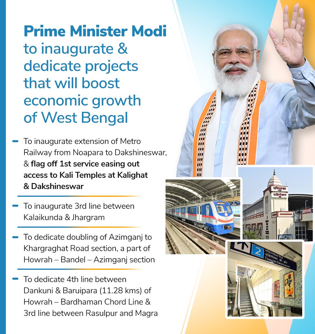 Furthering connectivity and prosperity in West Bengal.