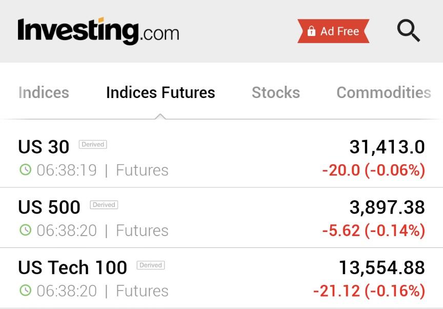 @Investingcom's photo on Wall Street