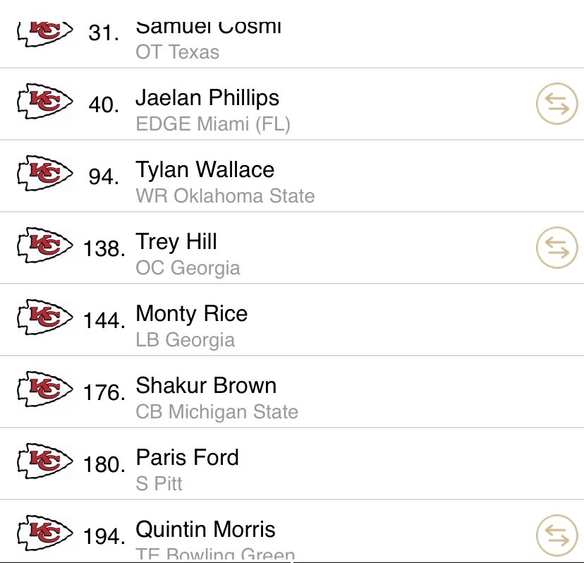 Trade up to get Phillips. Last pick of draft (unseen) is Pooka Williams RB Yay or nay? #CHIEFSKINGDOM