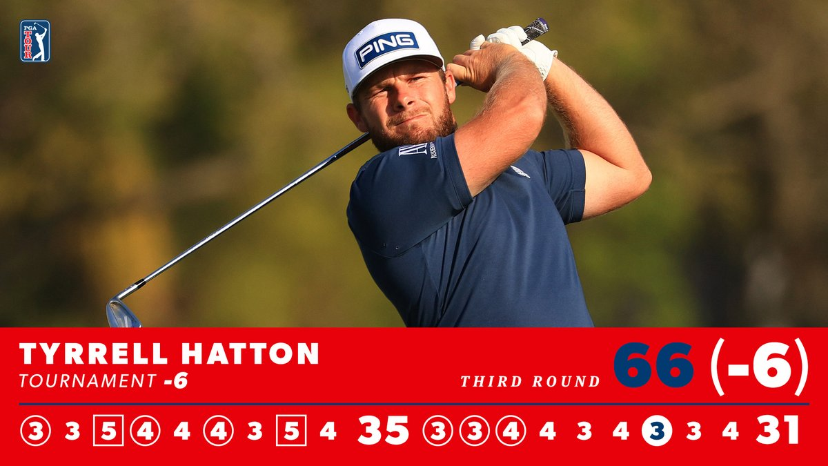 77-67-66.  From T107 after Round 1 to T6 after his third round.   Defending champ @TyrrellHatton is making moves @APinv.
