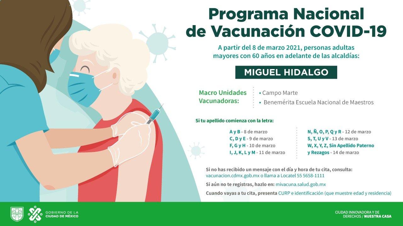 Programa Nacional de Vacunación COVID-19: alcaldía Miguel Hidalgo