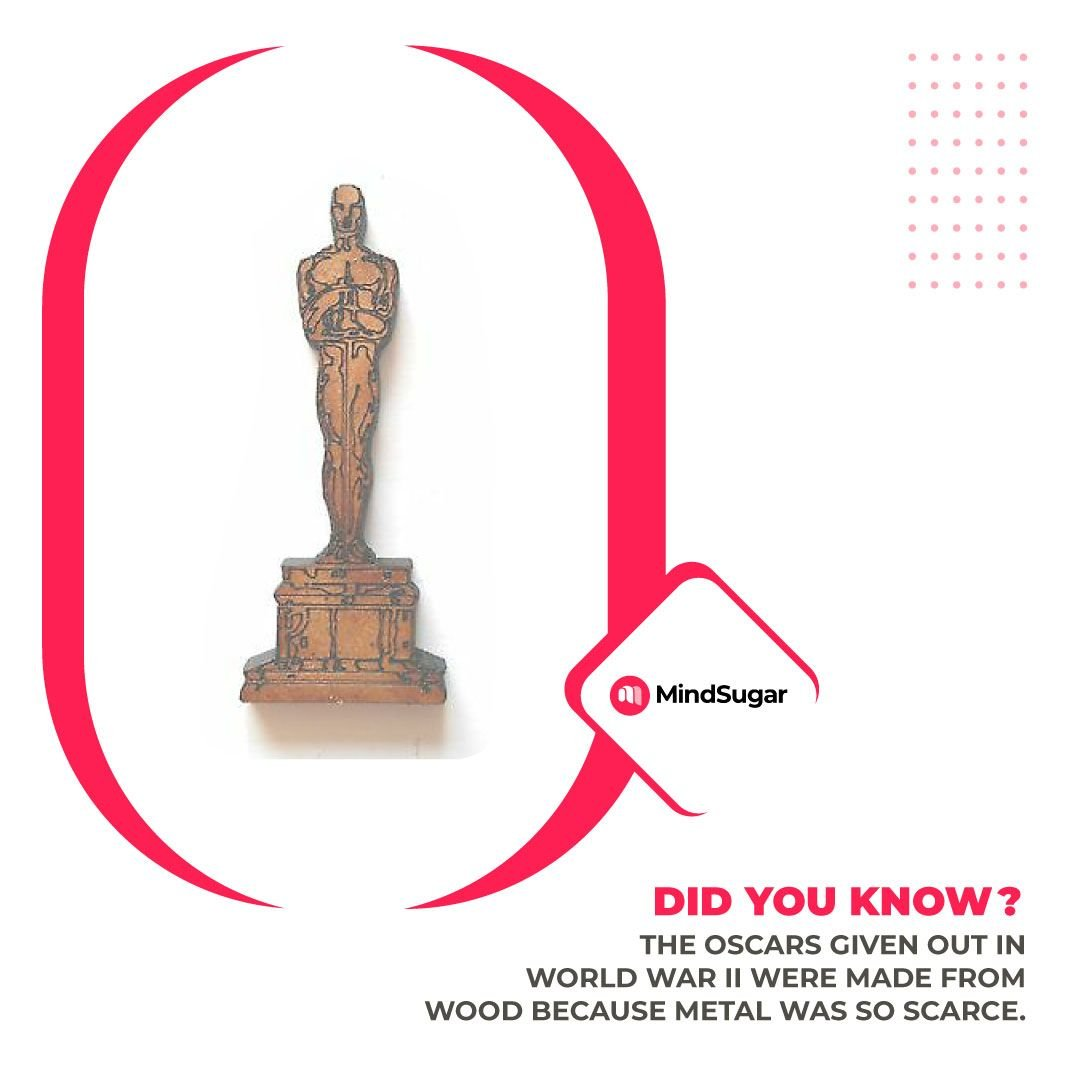 #DidYouKnow?  The Oscars given out in World War II were made from wood because metal was so scarce. #oscars #WorldWarII #mindsugar #Mindset #facts #StayTuned #StayHome #Cinema