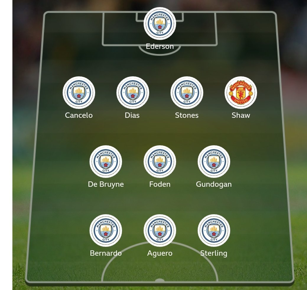 Combined Man City & Man Utd XI and it was probably the easiest combined XI I've ever done #bbcfootball #MCIMUN