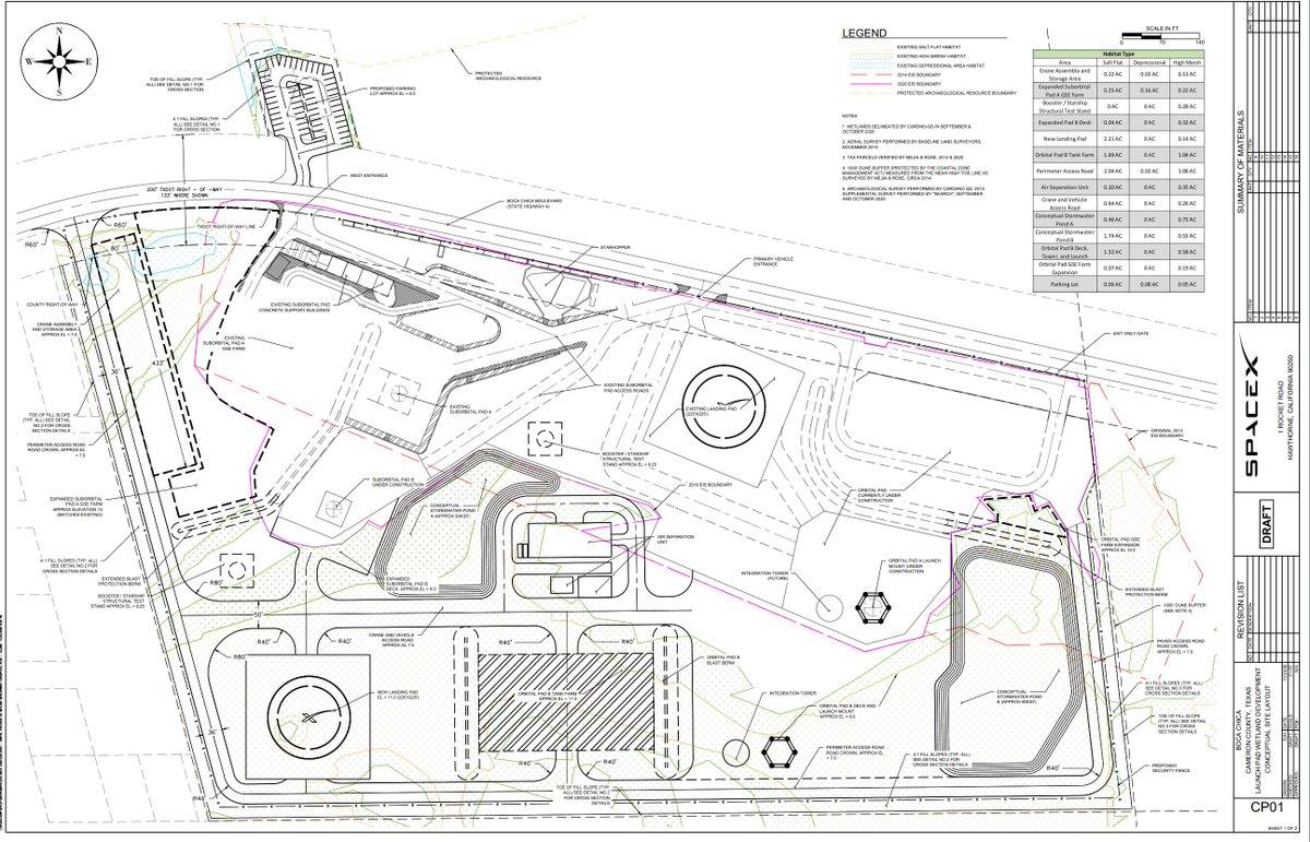 Ev1ds6GVcAABbFo?format=jpg&name=medium - Boca Chica (SpaceX)