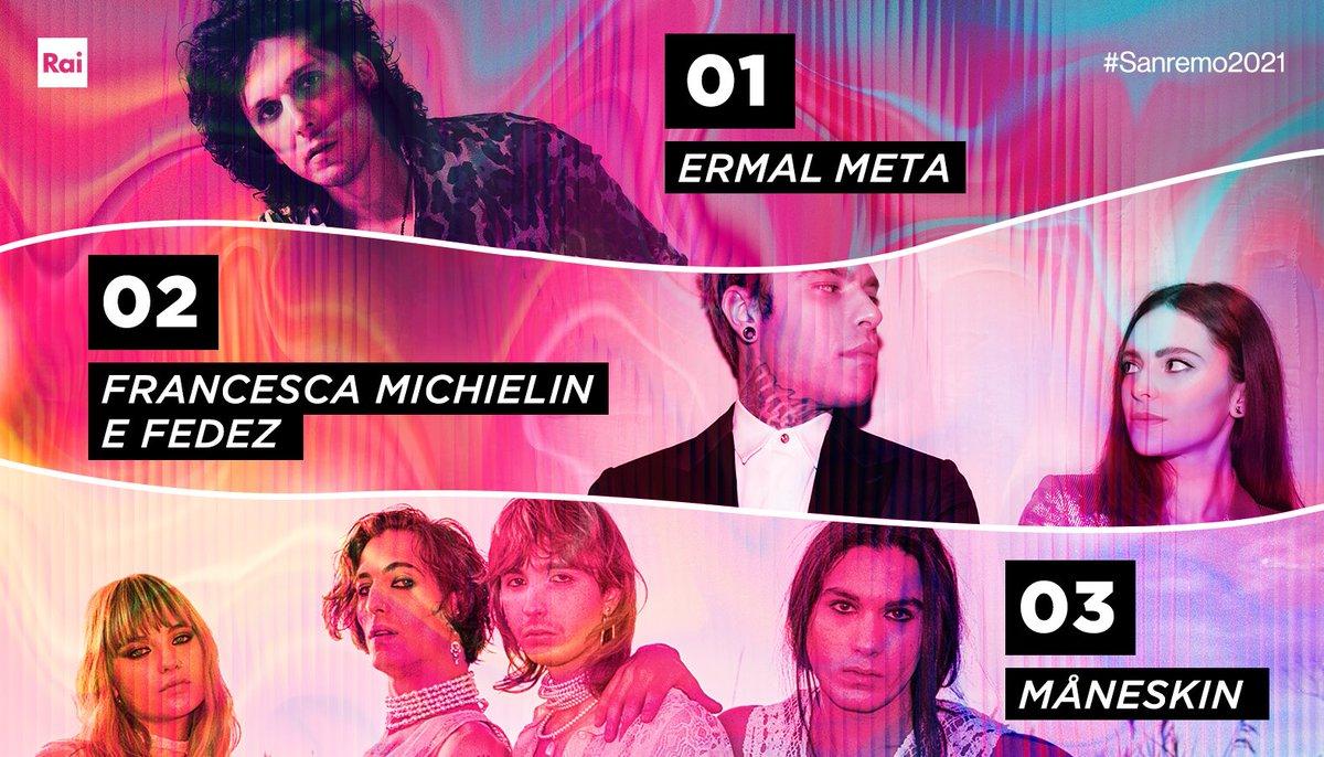 Chi vincerà #Sanremo2021?