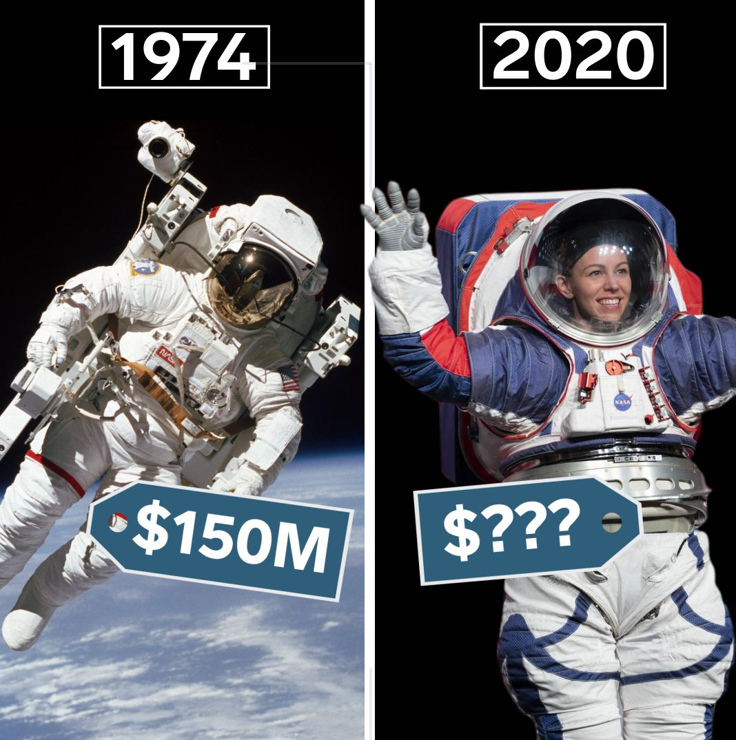 NASA has been using the same spacesuits since 1974