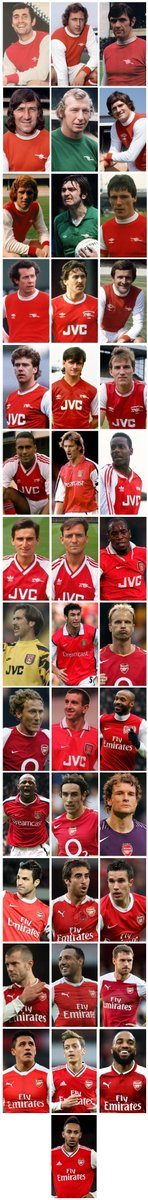 Arsenal FC Player of the Year Award Winners 1967-2020  #AFC #Gunners