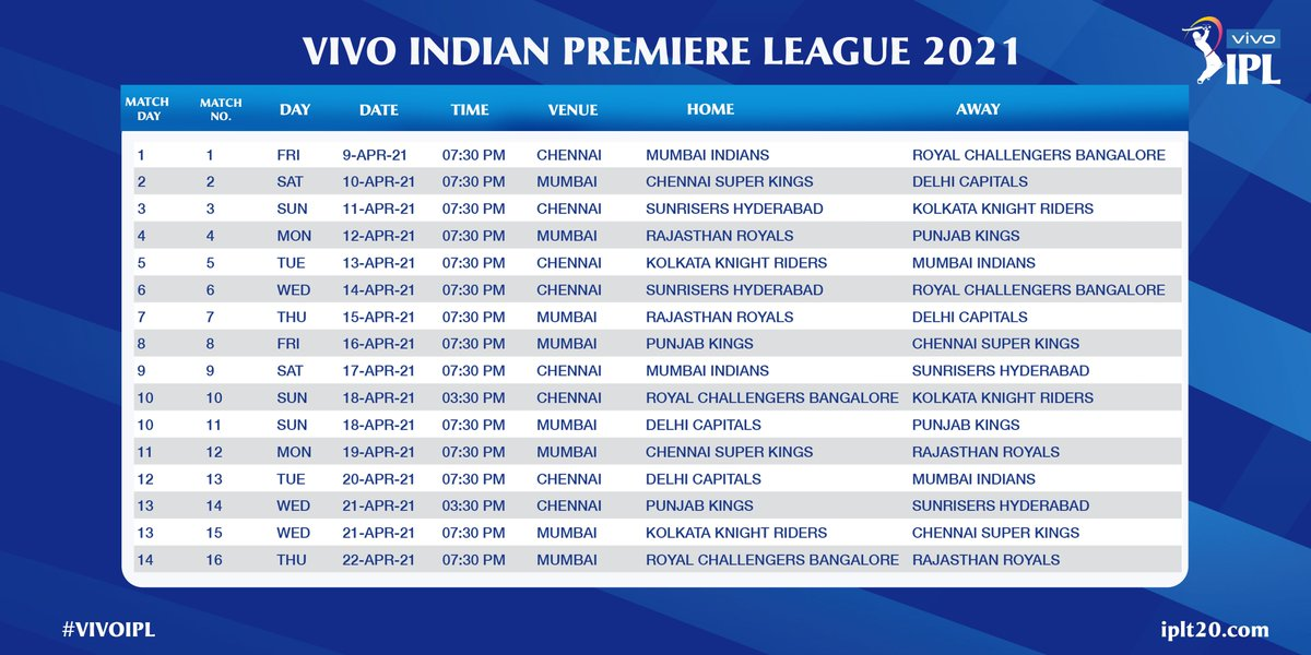 #VIVOIPL is back in India 🇮🇳 🙌  Time to circle your favorite matches on the calendar 🗓️  Which clashes are you looking forward to the most? 🤔