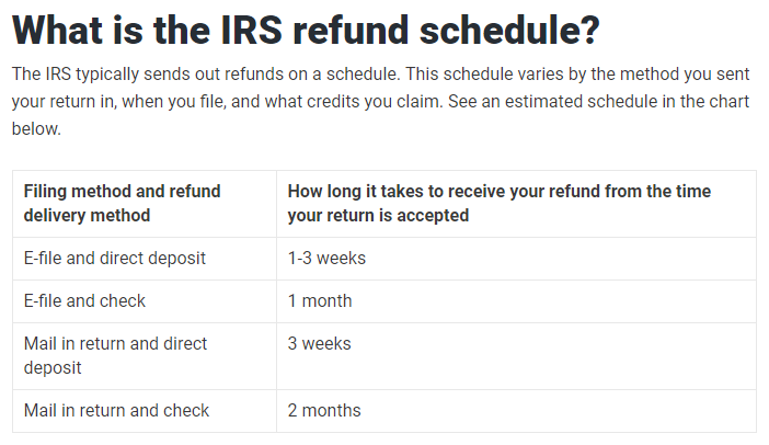 The IRS typically sends out refunds on a schedule. Have questions? See  #blackexcellence #refund #taxrefund #stonemountain #atlanta #tax #taxes #irs #taxtime #atl #taxadvance #ntrctax #cpa #excellence #smb #smallbusiness