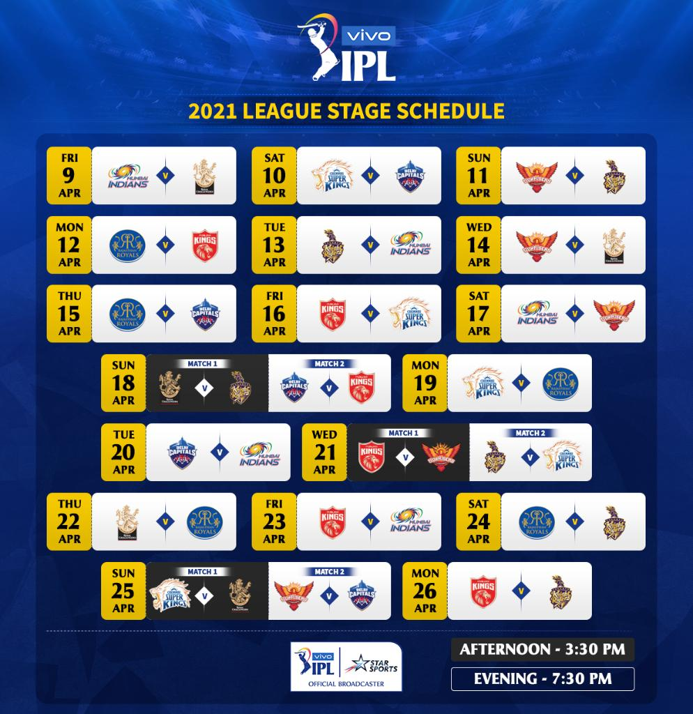 #VIVOIPL Is Back in #India🇮🇳...  #VivoIPL2021 Schedule... Live April 9 #MIvRCB.. Only on #StarSportsIndia @IPL @BCCI @mipaltan @RCBTweets @ChennaiIPL @PunjabKingsIPL @KKRiders @rajasthanroyals @DelhiCapitals @SunRisers @Vivo_India