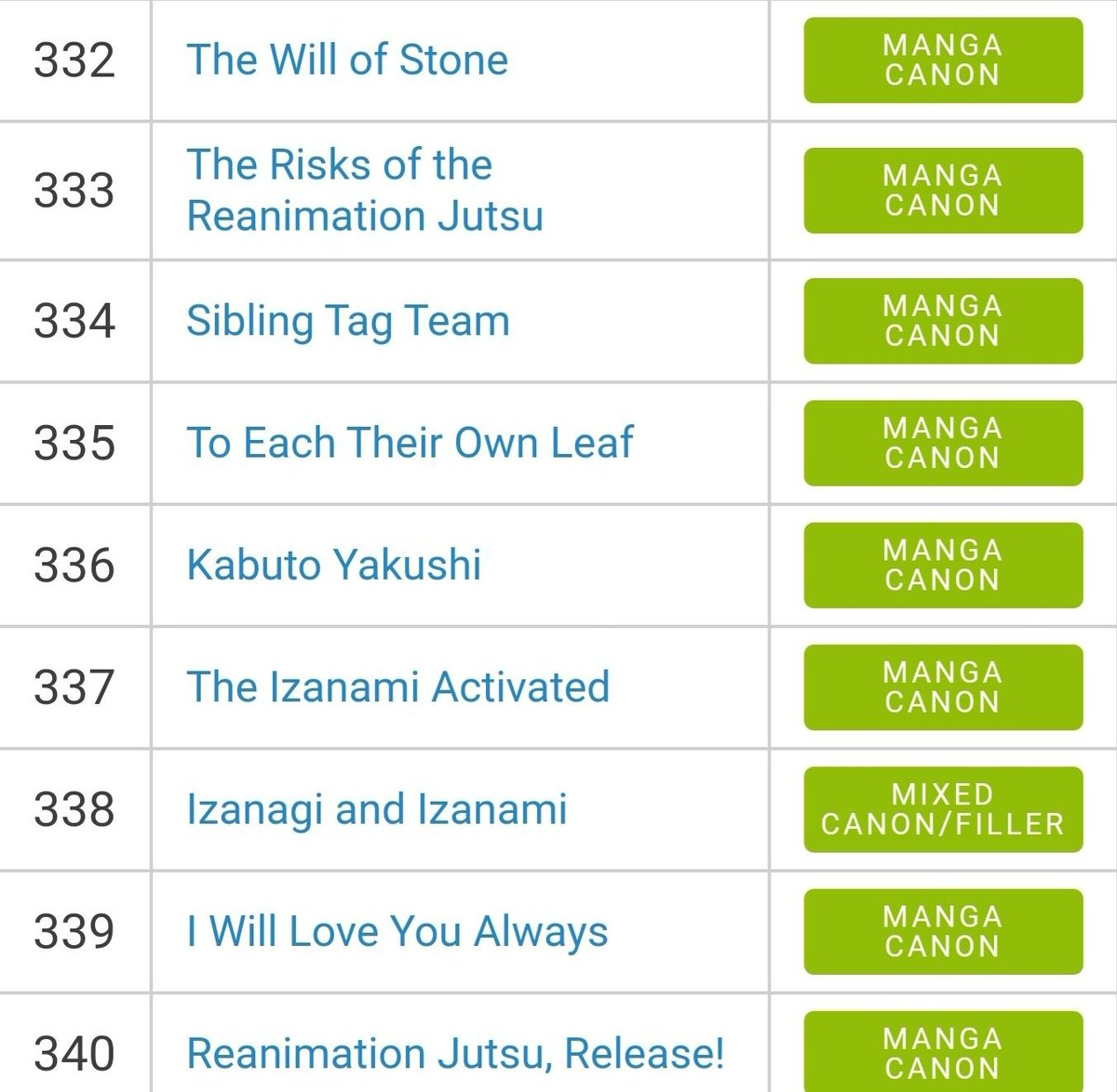 Here's a the Next set of  Naruto #Shippuden episodes  On #Toonami