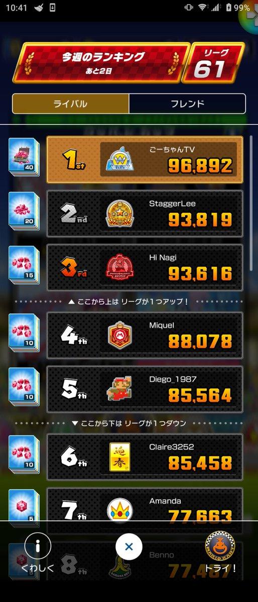 test ツイッターメディア - #マリカツ #マリオカートツアー #MarioKartTour  リーグの3DSレインボーロードRXで、スーパークラクション→コイン→コイン箱と揃い、コイン箱単発2回、フルコンかつ一位ゴールで差を広げることができた。コイン箱揃い二発以上だったら間違いなく46000点台だったな。 https://t.co/oLS74qFHH8