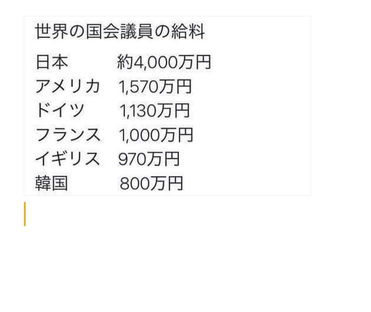 議員 年収 国会 日本の国会議員の年収は?国別ランキングTOP10!