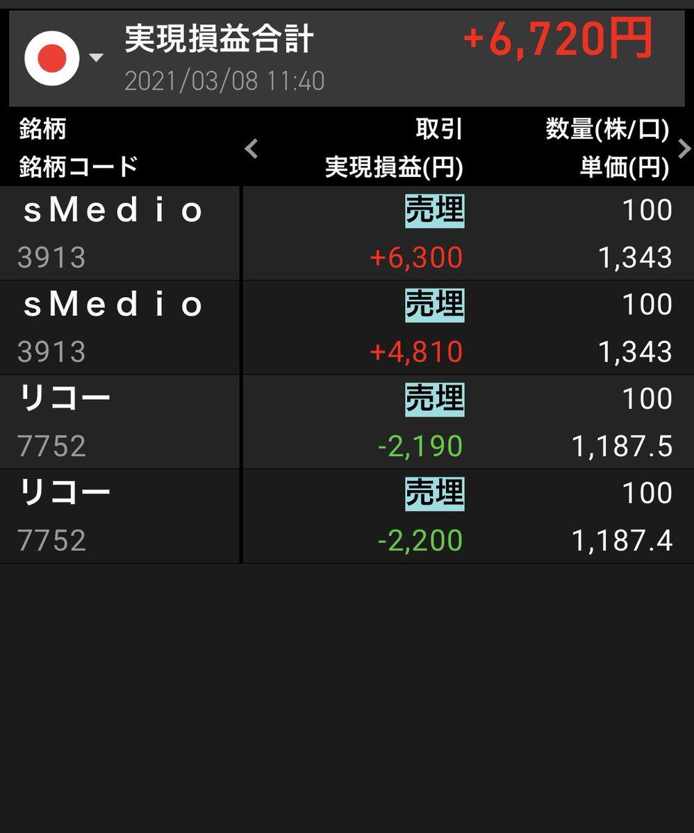 リコー 株価