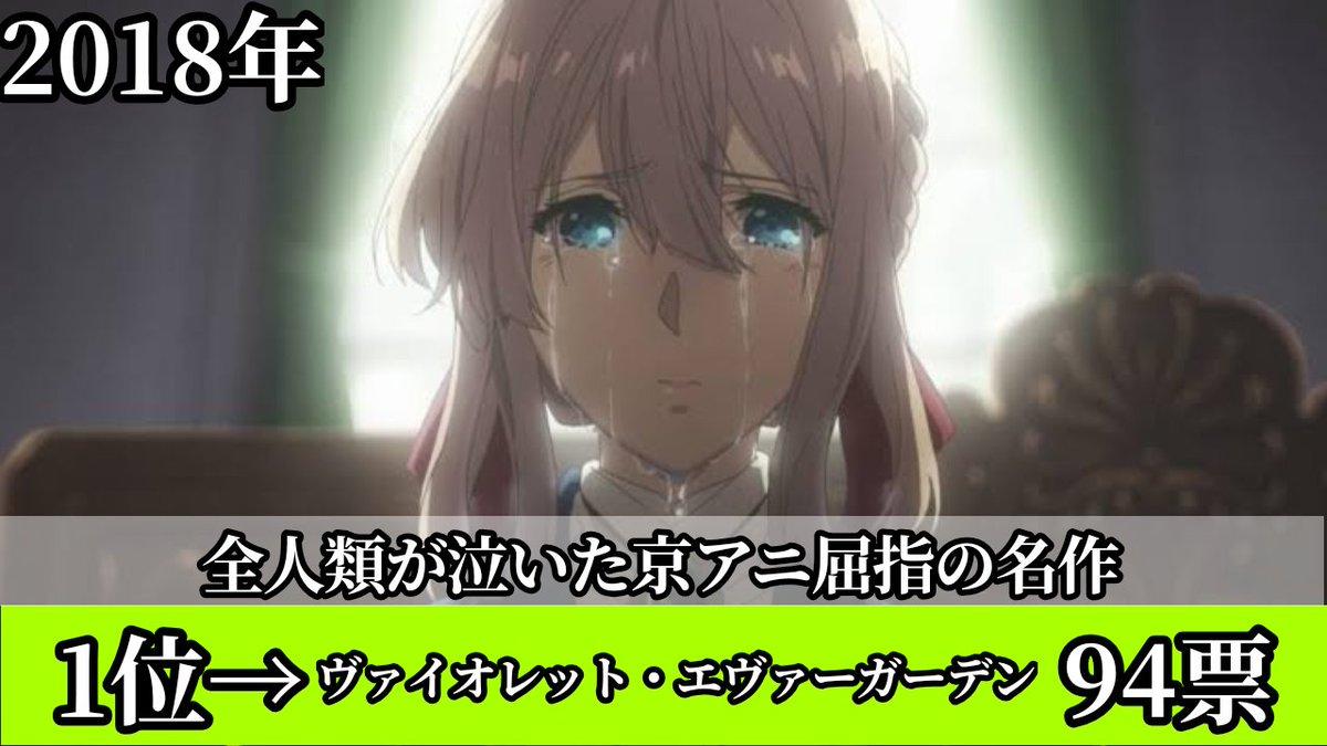 思いっきり泣きたいときはぜひ!ガチで泣けるアニメランキング!