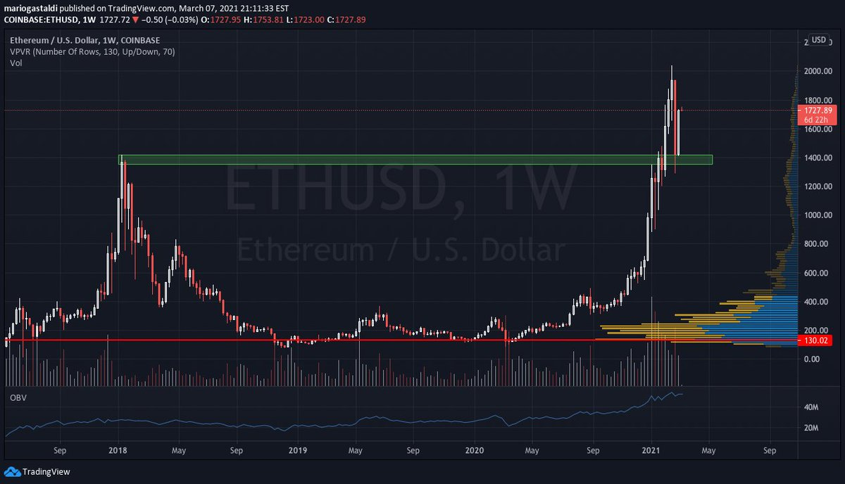 sec sospende la negoziazione di bitcoin