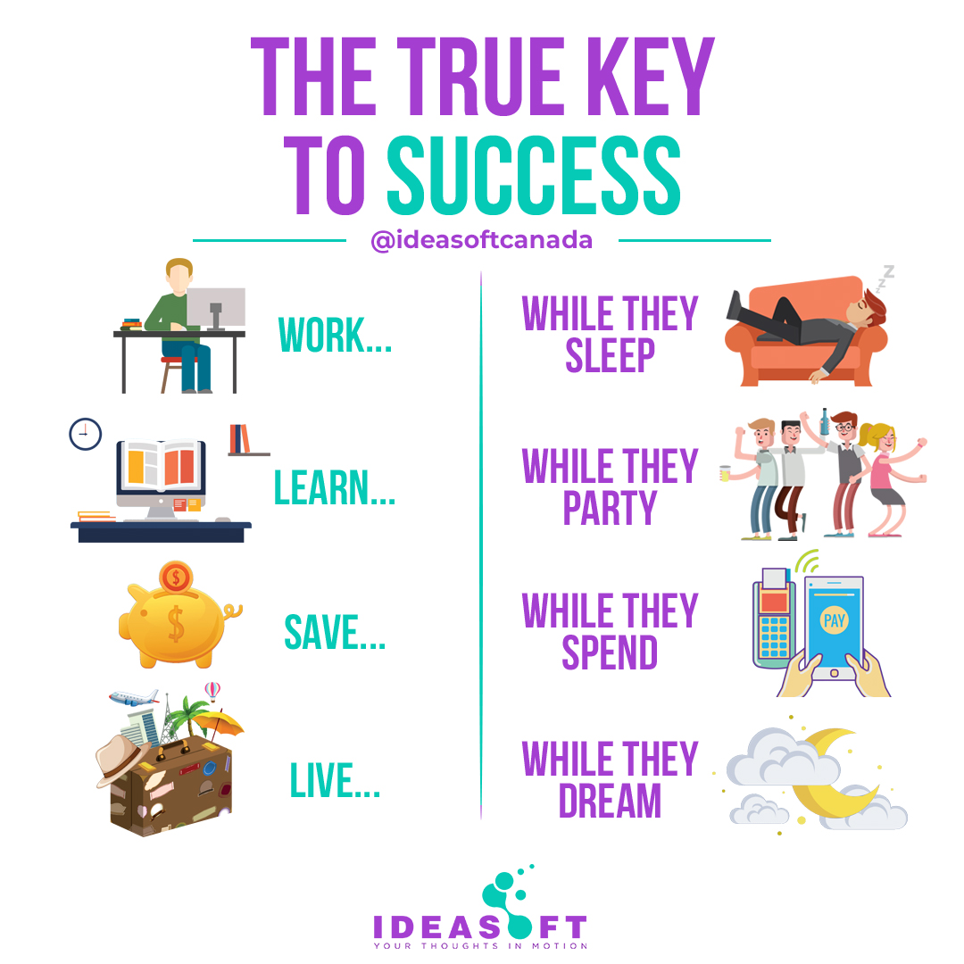 Want to be successful? Here is the true key to success.  1. Work. 2. Learn. 3. Save. 4. Live.  #Ideasoft #DigitalMarketing #DigitalMarketingAgency #DigitalMarketingExpert #millionairemindset #focus #concentrate #grind #hassle #resourcefulness #work #learn #save #live #success