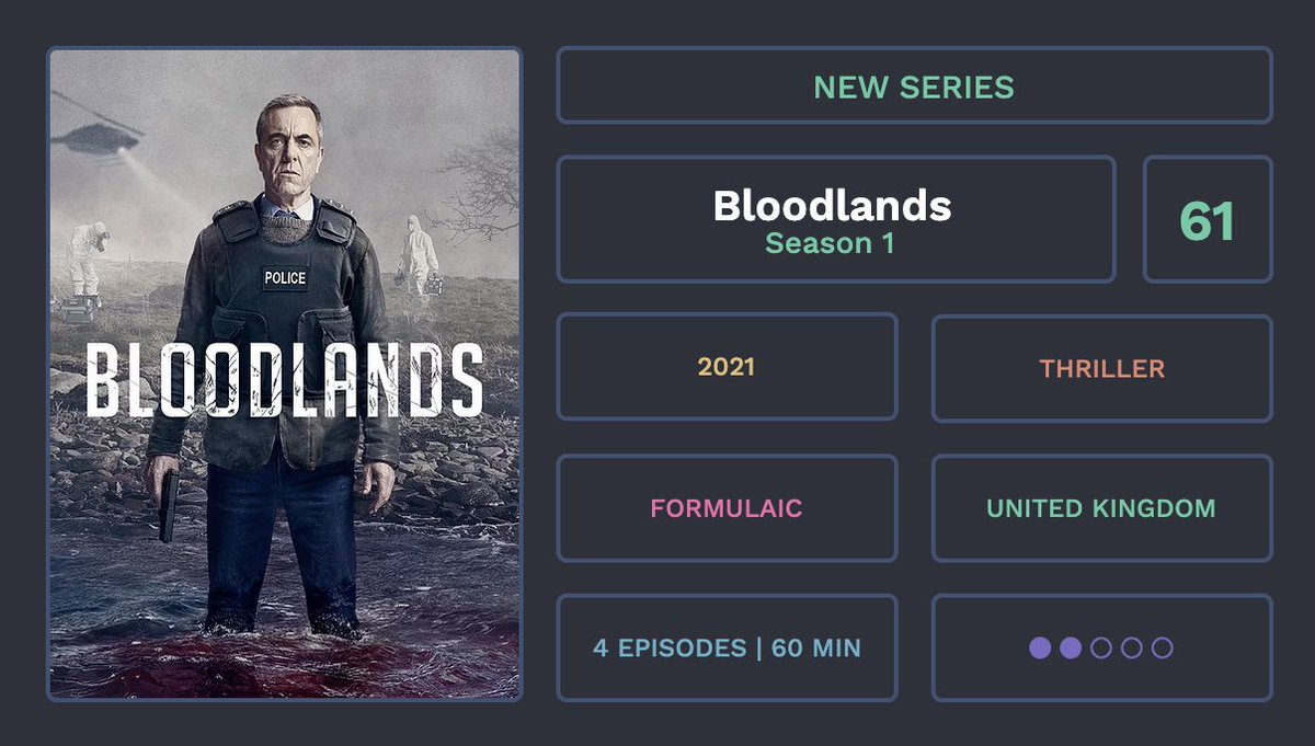 📺  NEW  SERIES  📺 ⠀⠀ Bloodlands (Season 1) ⠀⠀ - Rating: 61/100 - Difficulty to Approach | ●●○○○ - #3 of 2021 ⠀⠀ · Year: 2021 · Country: United Kingdom · Genre: Thriller · Descriptor: Formulaic · Length: 4 Episodes - 60 min ⠀⠀ #bloodlands #petetravis https://t.co/qrqjFrWU6v