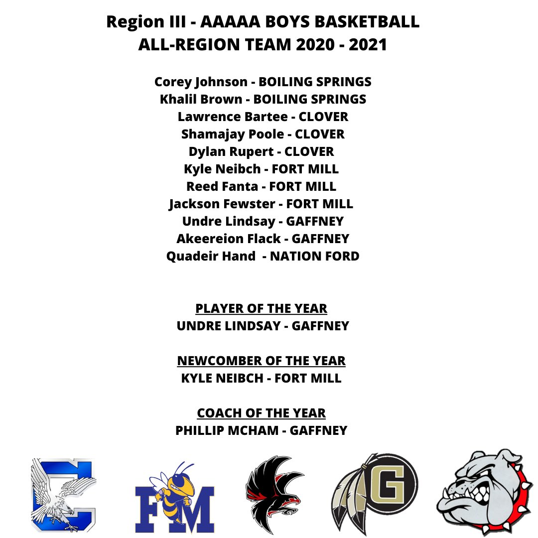 Congratulations are in order for two Region III - AAAAA 2020-21 ALL REGION Basketball players @ Boiling Springs HS: Corey Johnson and Khalil Brown. #2sGotTalent https://t.co/QbhhrdegFF