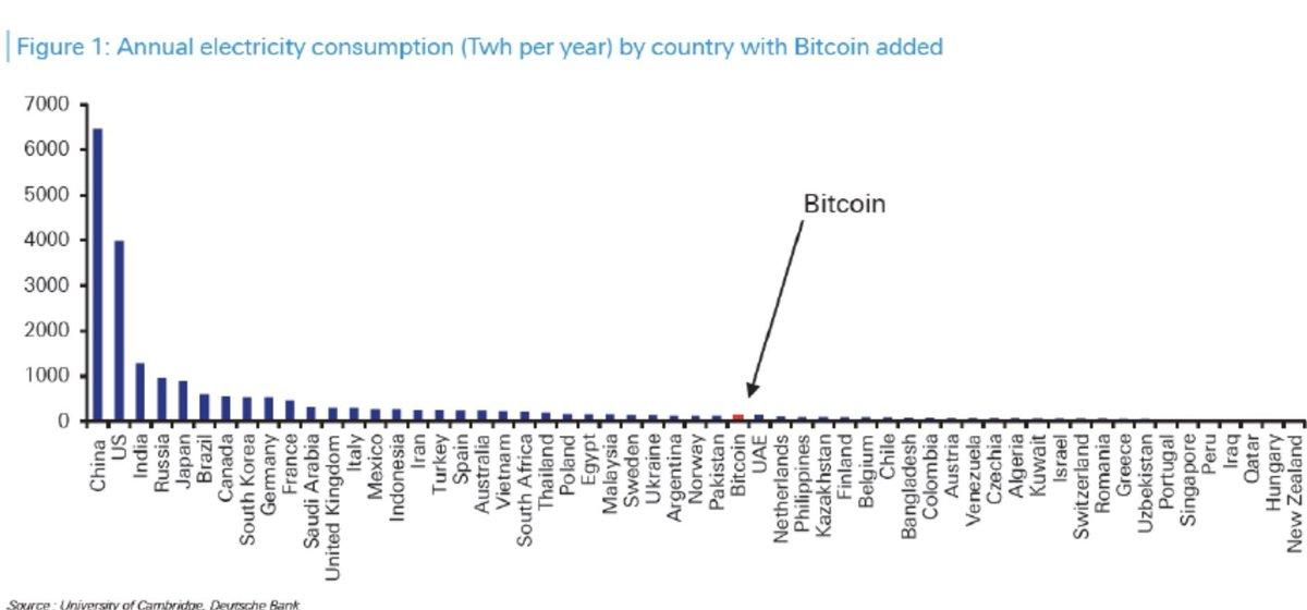 bitcoin kingdom malaizija)