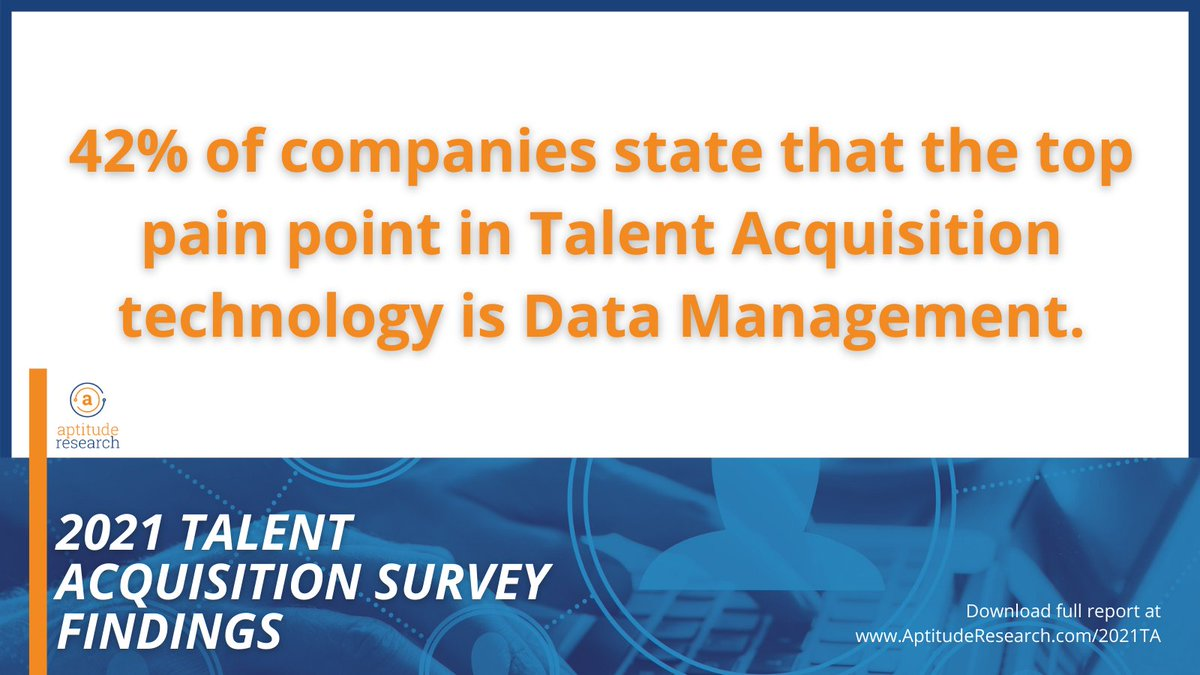 ICYMI - A few highlights from our new 2021 TA Survey coming your way today #WednesdayWisdom  * 42% of companies state that the top pain point in #TalentAcquisition technology is #DataManagement