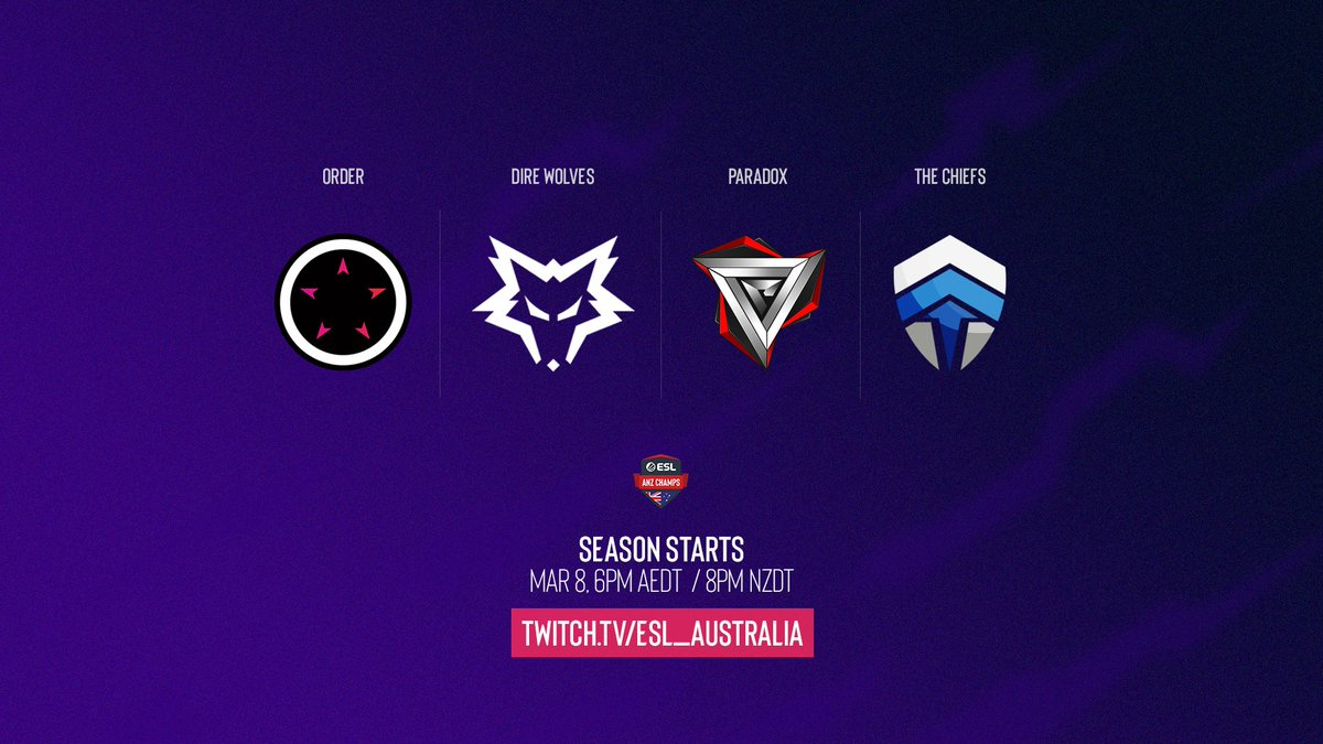 📣Announcing our 4 invited teams to this season of #ANZChamps #CSGO!  Welcome @ORDER_army, @DireWolves, @ParadoxESC  & @ChiefsESC 🙌 https://t.co/6U69oqEuDo