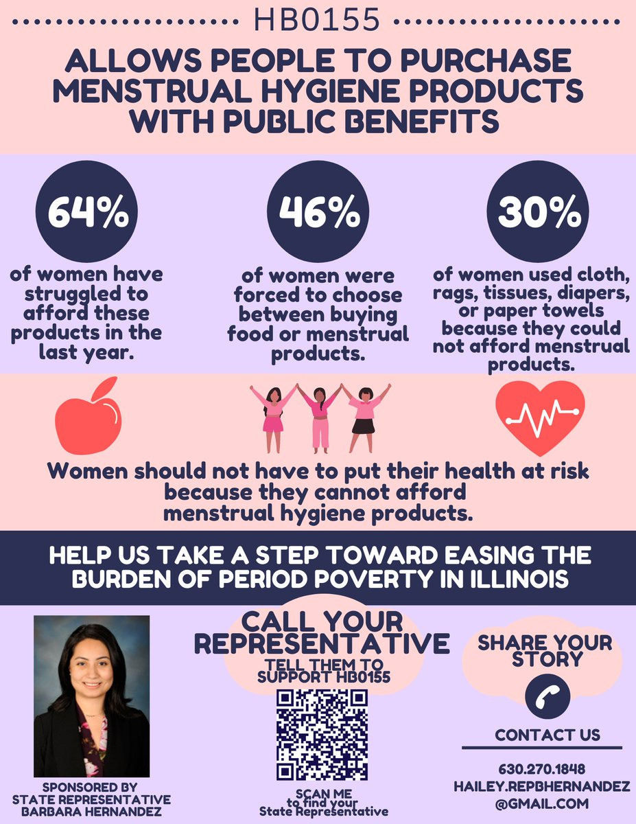 📢 CALL TO ACTION - DUE MARCH 2 📢 Fill out a witness slip as a proponent to support HB155,  introduced by @barbara_isabel, allowing people to purchase menstrual products with public benefits.   We support legislation advances #menstrualequity.  #twill