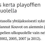 Image for the Tweet beginning: Kova nosto @Tapparberg. @Kouvot #korisliiga