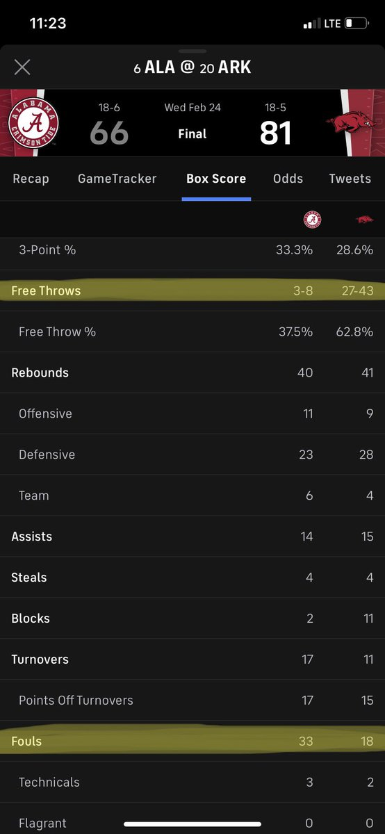 51 fouls in a 40 minute basketball game...is that high? What about 43 FTs vs. 8? GTFO