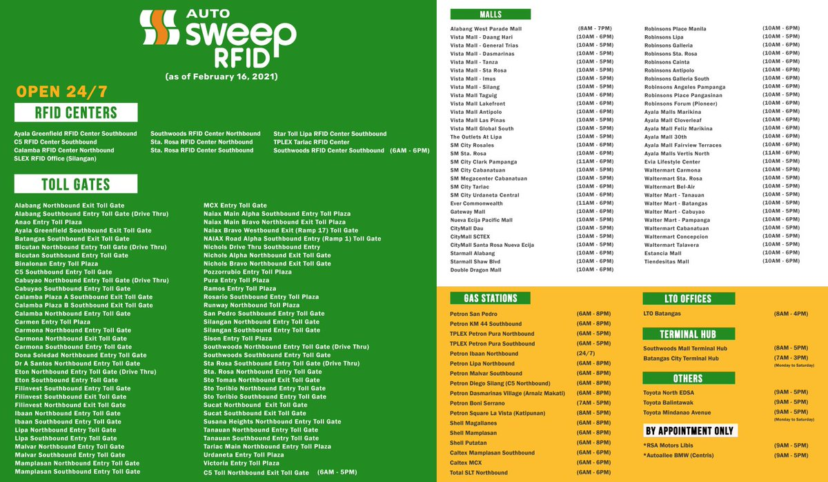 160 Autosweep RFID Stations as of February 16, 2021 #AutosweepRFID #SLEX #Skyway #STAR #NAIAX #TPLEX