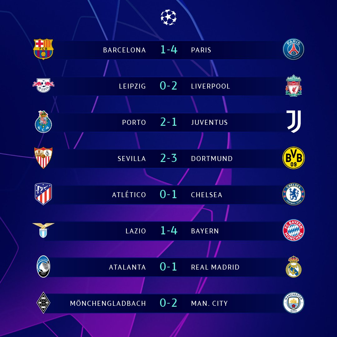 🔹 𝗥𝗼𝘂𝗻𝗱 𝗼𝗳 𝟭𝟲 𝗳𝗶𝗿𝘀𝘁-𝗹𝗲𝗴 𝗿𝗲𝘀𝘂𝗹𝘁𝘀 🔹  Which 2 sides impressed you most?  #UCL