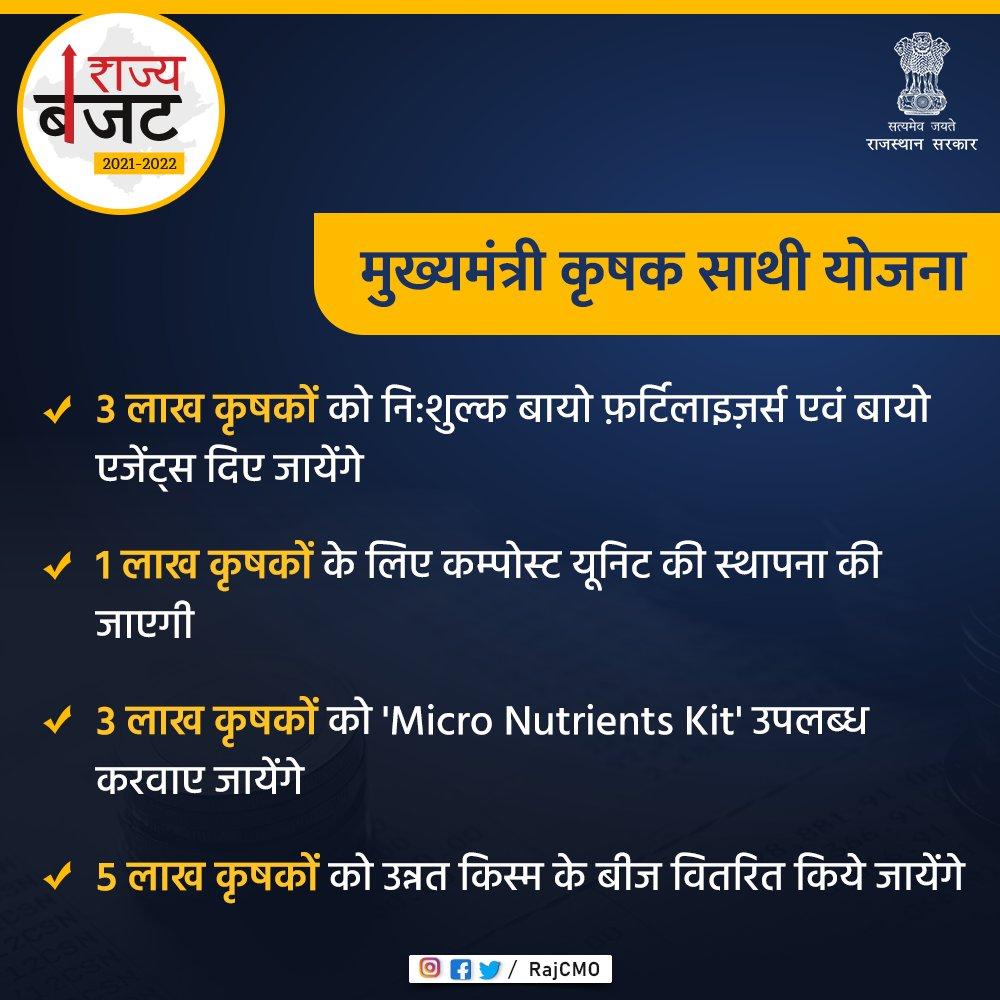 कृषकों को संबल प्रदान करने के लिए मुख्यमंत्री श्री @ashokgehlot51 द्वारा राजस्थान बजट 2021-22 में महत्वपूर्ण घोषणाएं की गई हैं।   #RajasthanBudget2021