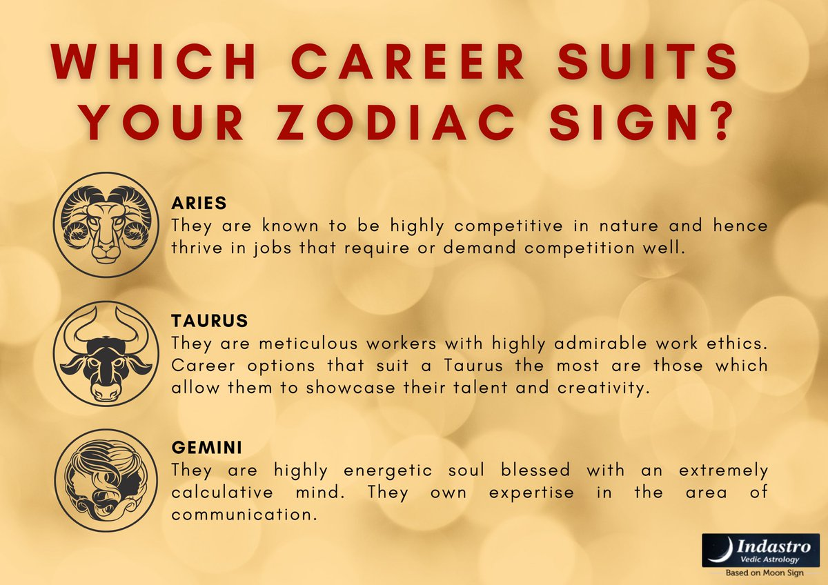 Read your own Horoscope