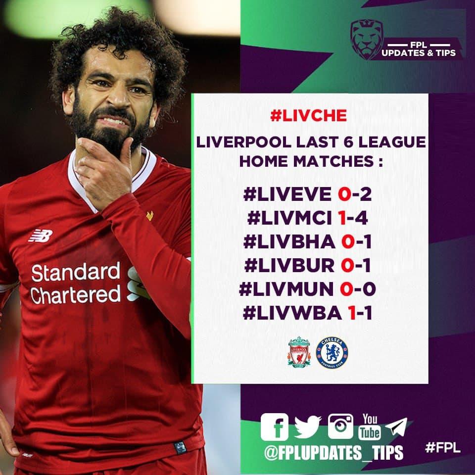 Liverpool Last 6 League Home Matches : #LIVEVE 0-2 #LIVMCI 1-4 #LIVBHA 0-1 #LIVBUR 0-1 #LIVMUN 0-0 #LIVWBA 1-1  (0W2D3L) 2 Goals Scored 9 Goals Conceded