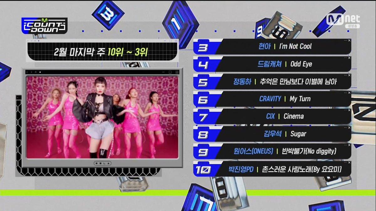 210225 <M Countdown> TOP 3~10  #3 - #HyunA #4 - #Dreamcatcher  #5 - #JungDongHa  #6 - #Cravity  #7 - #CIX  #8 - #KimWooSeok  #9 - #ONEUS  #10 - #Yoyomi