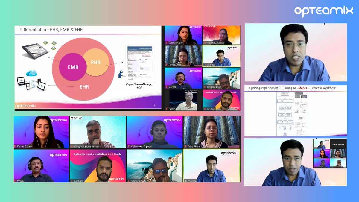"""""""Creating next-level results requires next-level thinking"""" An insightful in-house learning session on 'Digitising Personal Health Records (PHR) through AI-ML models using Deep Neural Network (DNN)' #futureofwork #innovation #companygrowth #AI #ML #DigitalTransformation"""