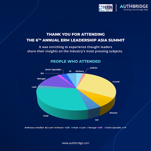 Thanking all the people who attended the 6th Annual ERM #Leadership Asia Summit and made this such a great learning experience! #webinar #business #event #riskmanagement #financialservices #customeronboarding #identitymanagement #fintech #governance #regtech #AI  @InventiconBI