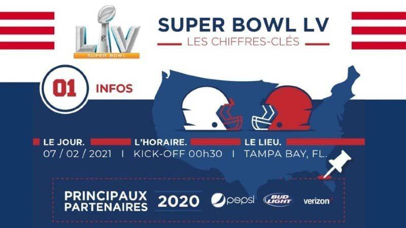 Focus sur la stratégie de communication mise en place par la @FFFA_officiel autour du #SuperBowl de la #NFL.  Je vous donne mon avis et vous dis pourquoi c'est une bonne pratique.  En savoir+ :