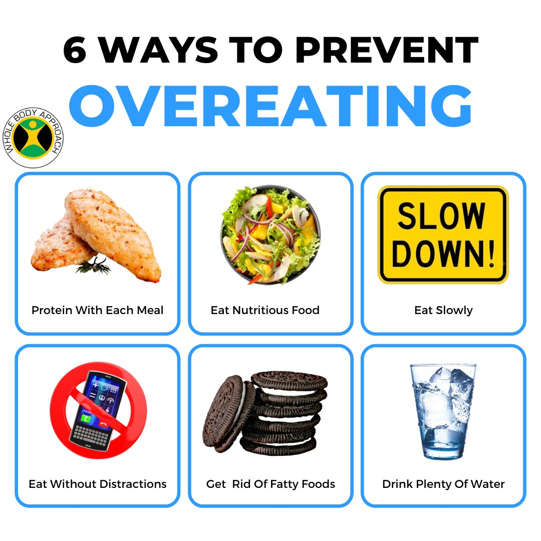 6 Ways To Prevent Overeating  #diet #fitness #weightloss #healthy #gym #healthyfood #health #motivation #workout #nutrition #fit #healthylifestyle #dietsehat #food #bodybuilding #lifestyle #weightlossjourney #eatclean #fitnessmotivation #exercise #training #dieta #detox