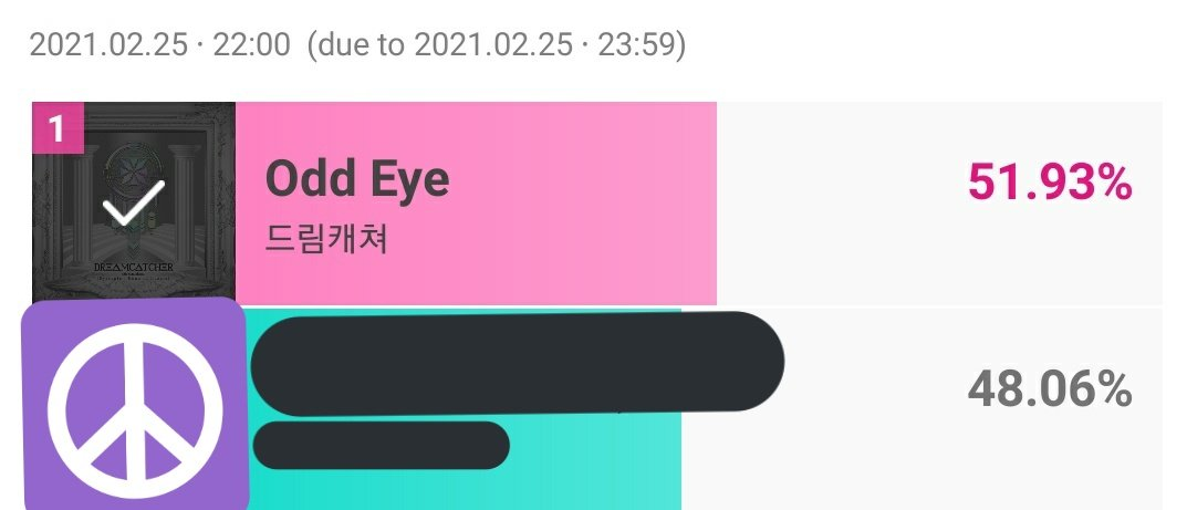 [SONG CHAMP OF FEBRUARY]  🚨 LESS THAN 2 HOURS🚨  Somnias the Semifinals will end at 23:59 pm KST.  📎:   Let's do our best!✊🏻 #Dreamcatcher #드림캐쳐 @hf_dreamcatcher