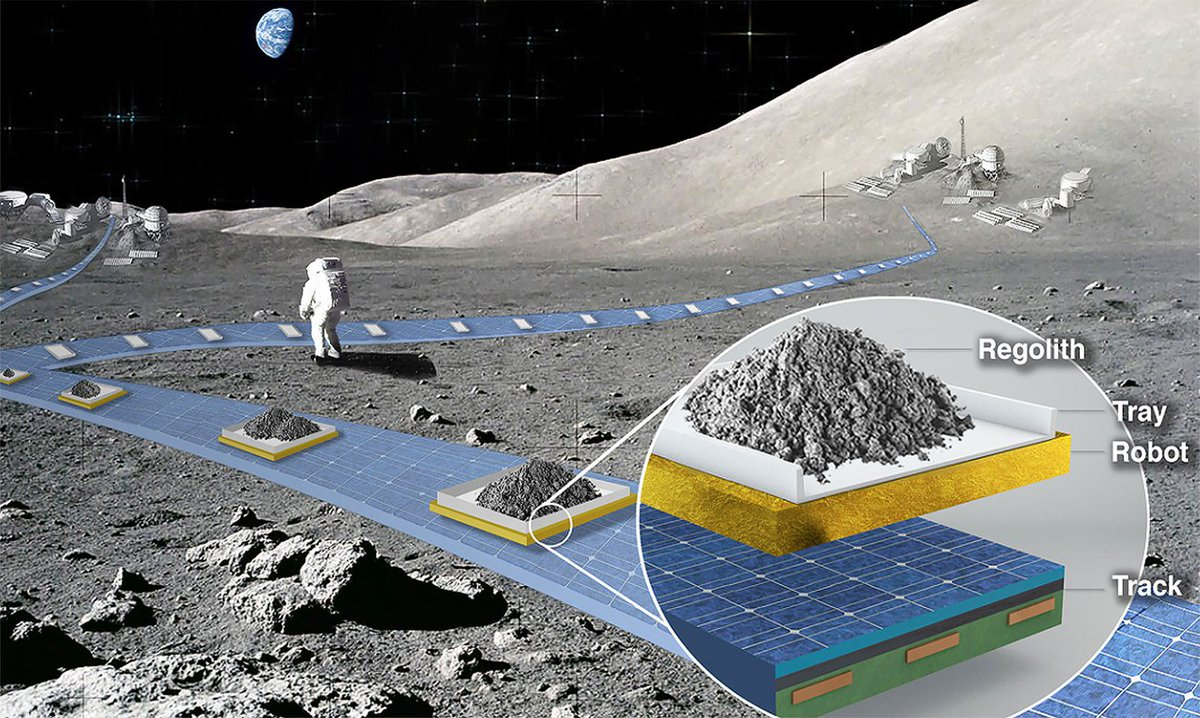 From transporting cargo on the Moon using levitating magnetic robots to swimming micro-bots that could explore ocean worlds, these futuristic space ideas were selected for early @NASA research and development grants. https://t.co/5KYIRmQfXH https://t.co/AShg2ZcXjf