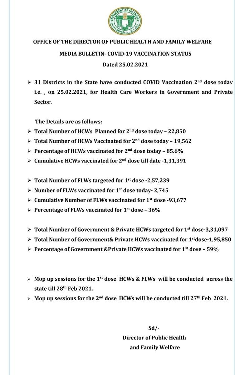#Telangana Covid Vaccination update as on 25.02.2021. @TelanganaHealth  #COVIDVaccination