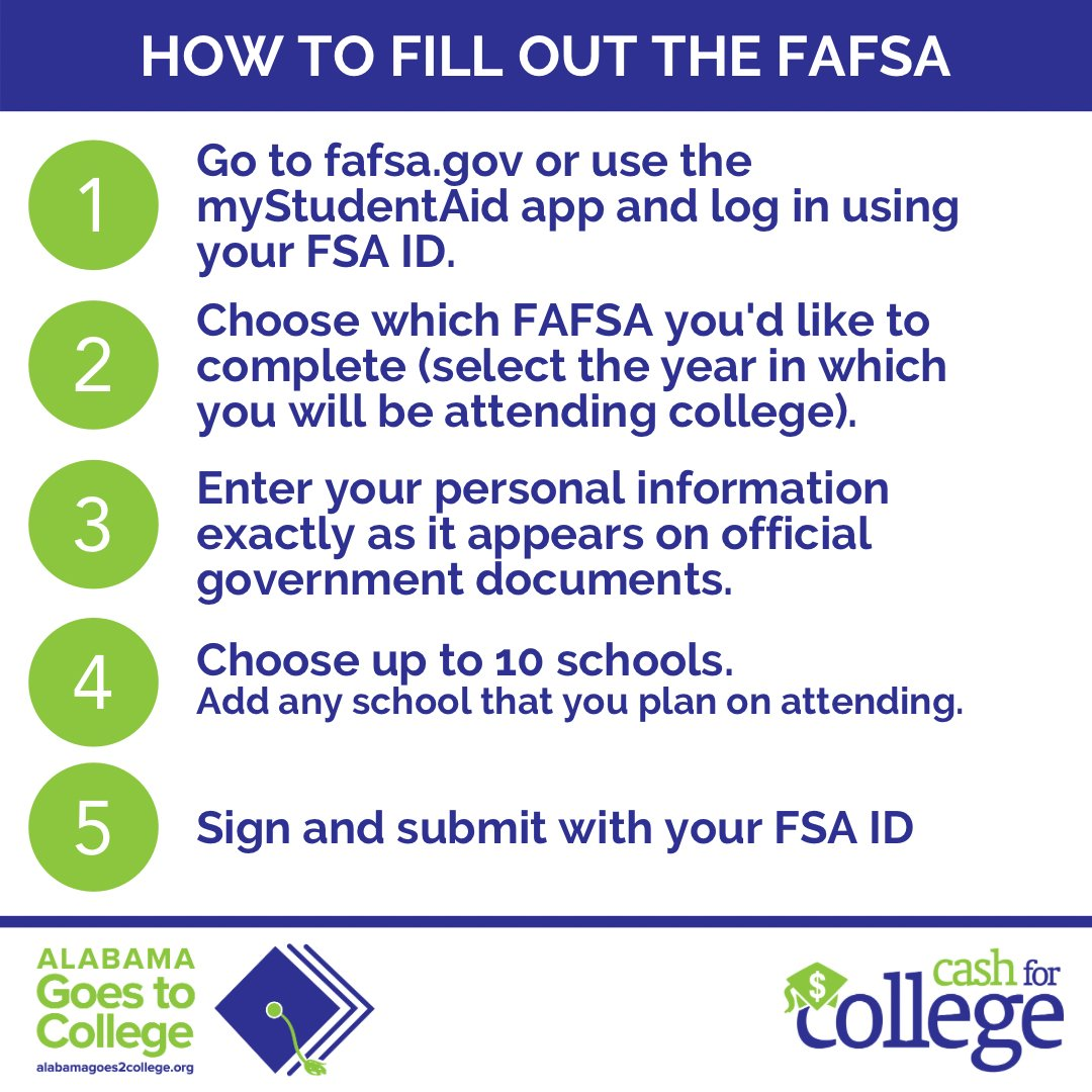 Already applied to college? The next step is to complete your #FAFSA! #ALGoes2College #WhyApply #ReachHigher