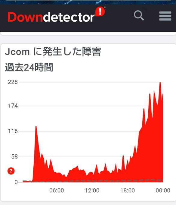 障害 jcom 通信