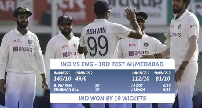 बल्लेबाज बनना चाहते थे अश्विन, अब गेदबाज़ के तौर पर तोड़ रहे है रिकॉर्ड  #ashwin400 #Ashwin #INDvsAUS