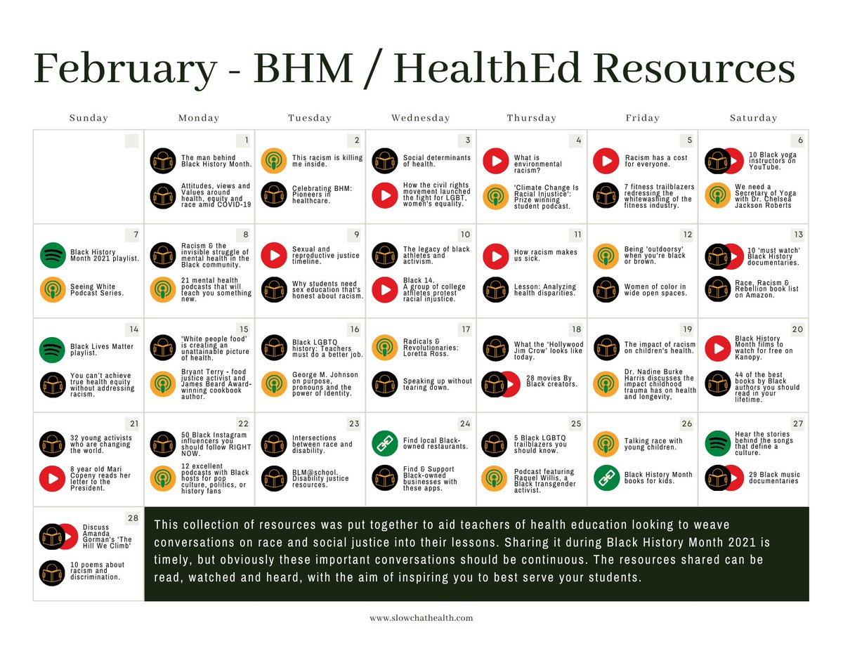 Find more from @OH19 here:  Both resources and more can be found on this interactive #BHM document for #HealthEd teachers: