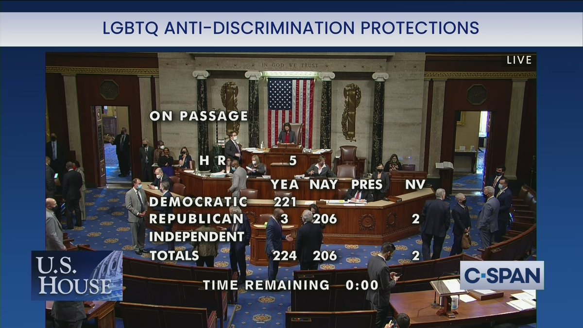 The House just voted 224 to 206 to pass the #EqualityAct to end discrimination against LGBTQ Americans in housing, education, public accommodations and employment. This is thrilling progress for civil rights in America.