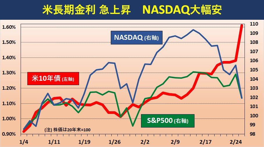 株価 リアルタイム テスラ